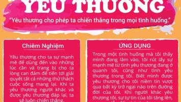 gia-tri-yeu-thuong-chien-thang-moi-tinh-huong