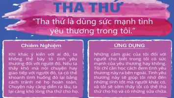 gia-tri-tha-thu-innerspace-viet-nam