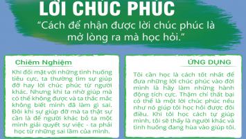 gia-tri-loi-chuc-phuc-mo-long-hoc-hoi