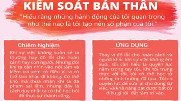 gia-tri-kiem-soat-ban-than-innerspace-vietnam